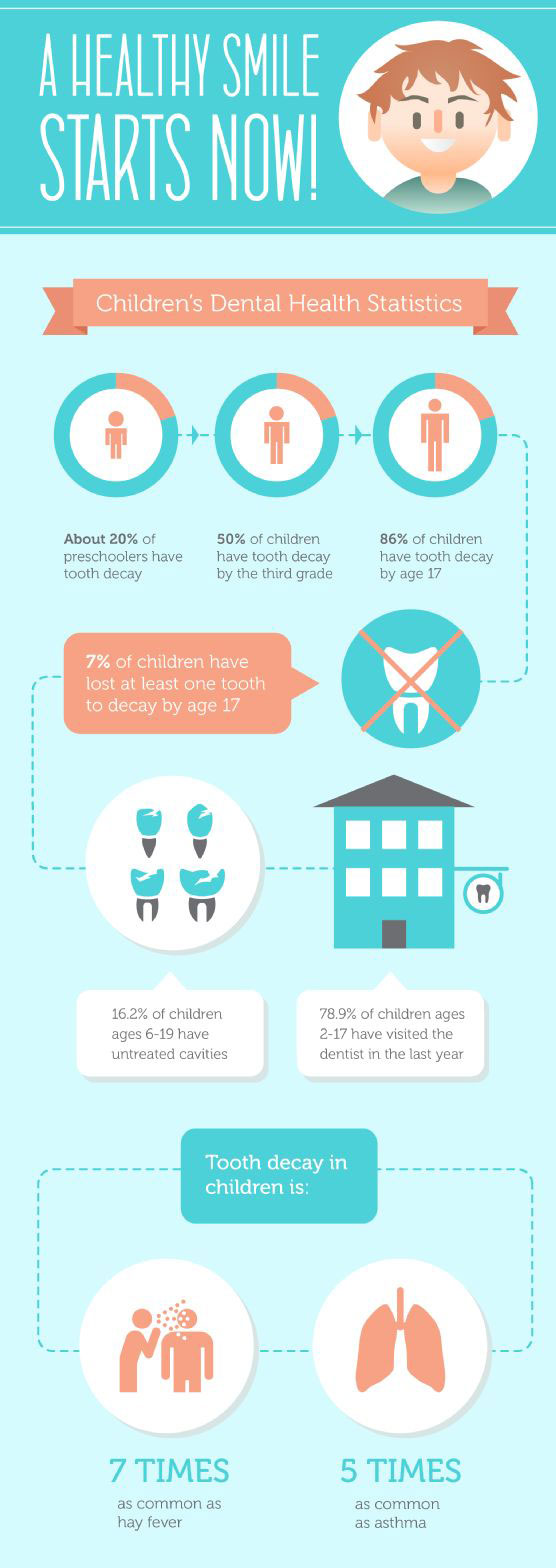 Kids Dentist in Tauranga - Dentist for children | Corson Dental